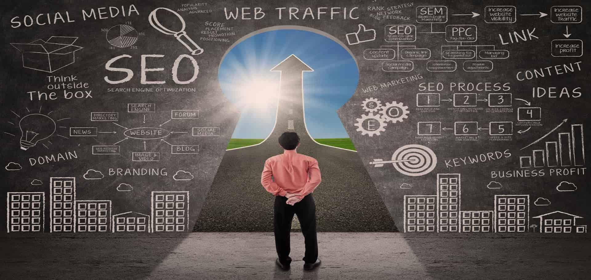 Προώθηση Ιστοσελίδων - SEO